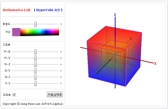 rotating of hypercube.png
